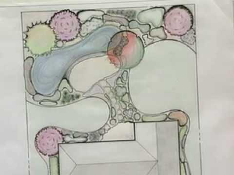 RHS L2 - Principles Garden Design - 01