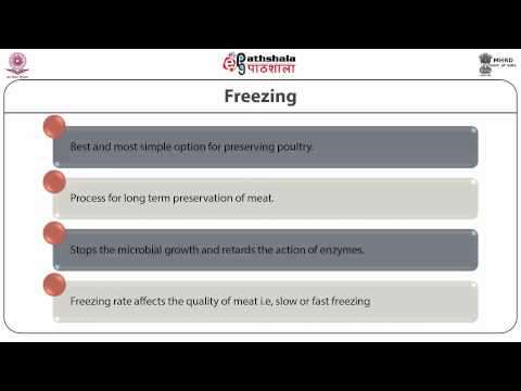 Methods of preservation poultry meat