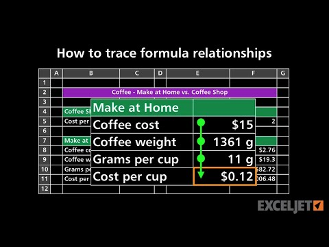 How to trace formula relationships