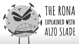 The Rona Explained with Alzo Slade