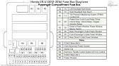 Fuse Box Location And Diagrams Honda Cr V 2012 2016 Youtube