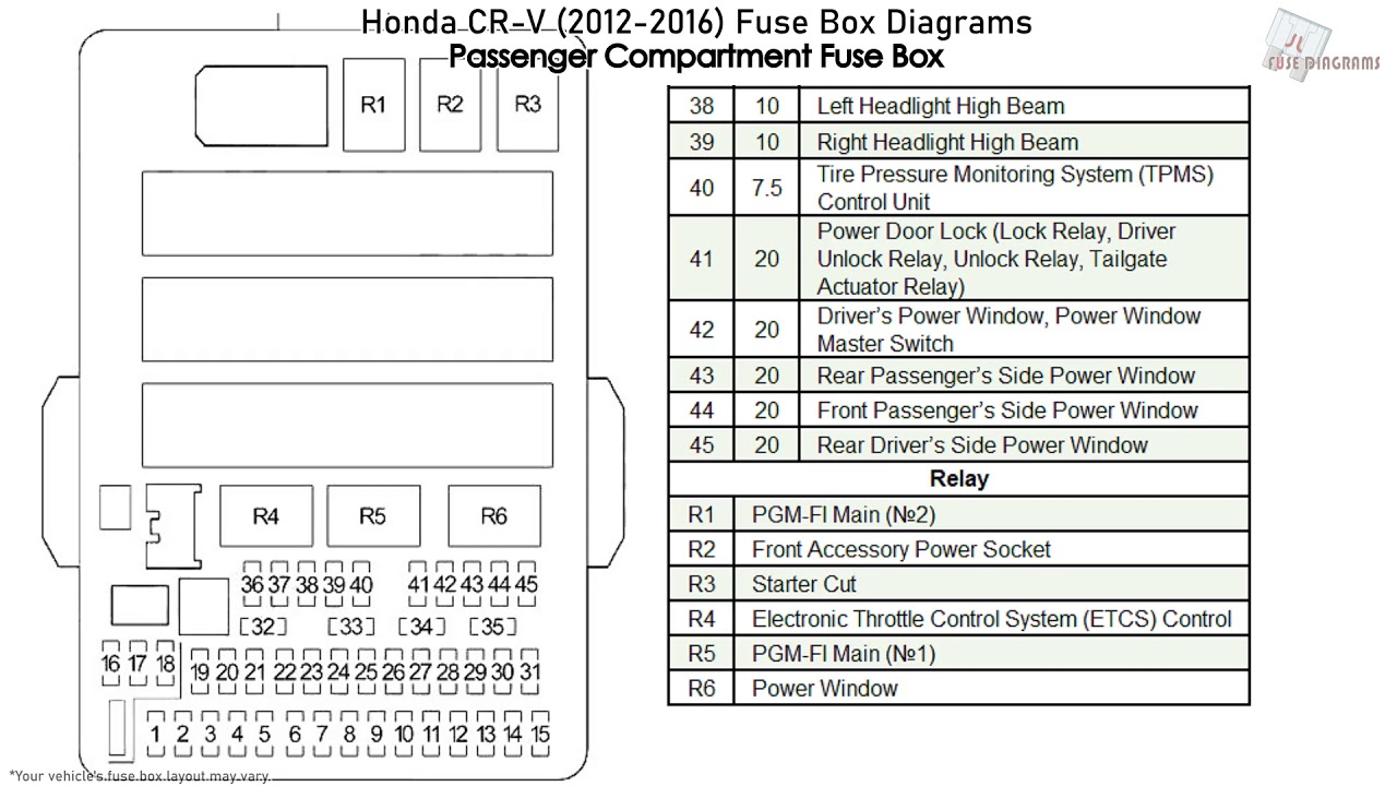 Honda CR-V (2012-2016) Fuse Box Diagrams - YouTubeYouTube