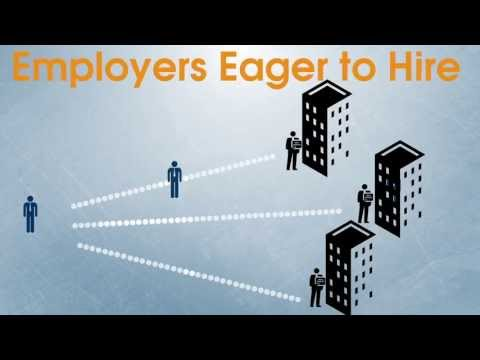 ORIGINATOR Plus   New Loan Officer Training   Smart Career Choice