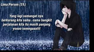 Aprilian-Bahagiamu Lukaku-Lirik Lagu