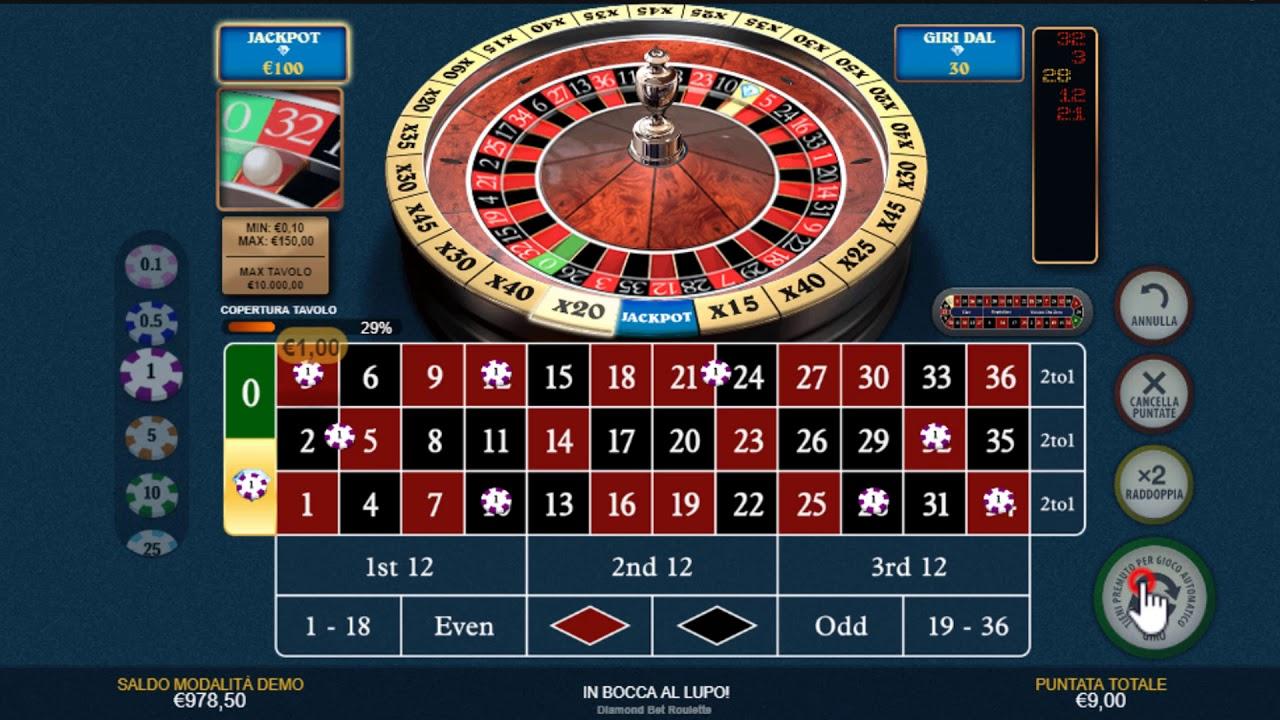 Roulette gratis prova vodka roulette