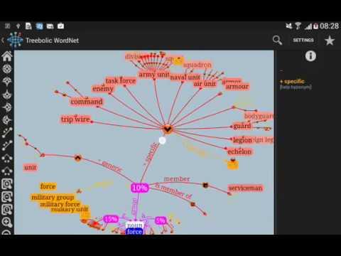 Treebolic WordNet screencast (longer)