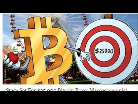Bitcoin is still undervalued