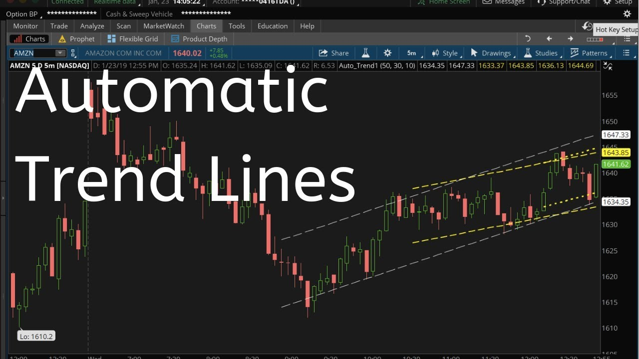 Automatic Trend Lines For Thinkorswim Free Indicator