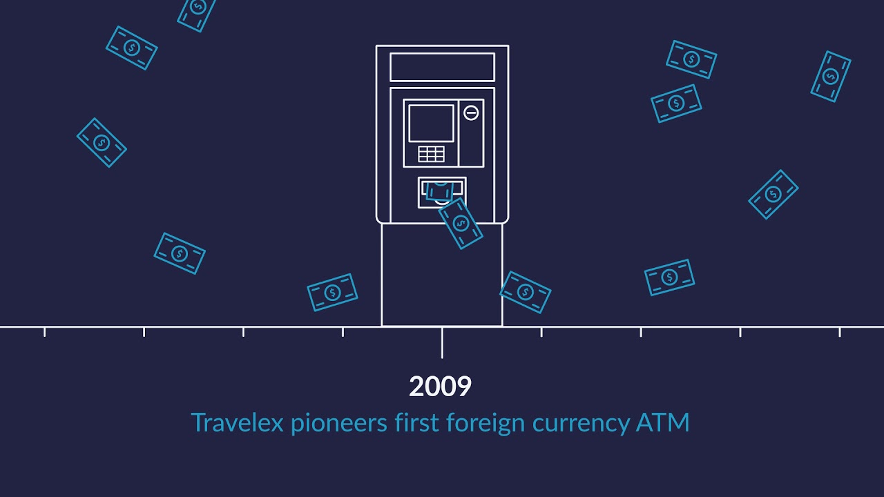 Travelex Currency Solutions Our Story Through The Ages