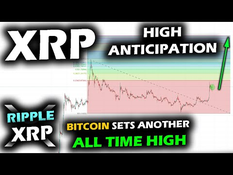 pushing-up-higher!-new-all-time-high-for-bitcoin-as-altcoin-market-leads-for-ripple-xrp-price-chart