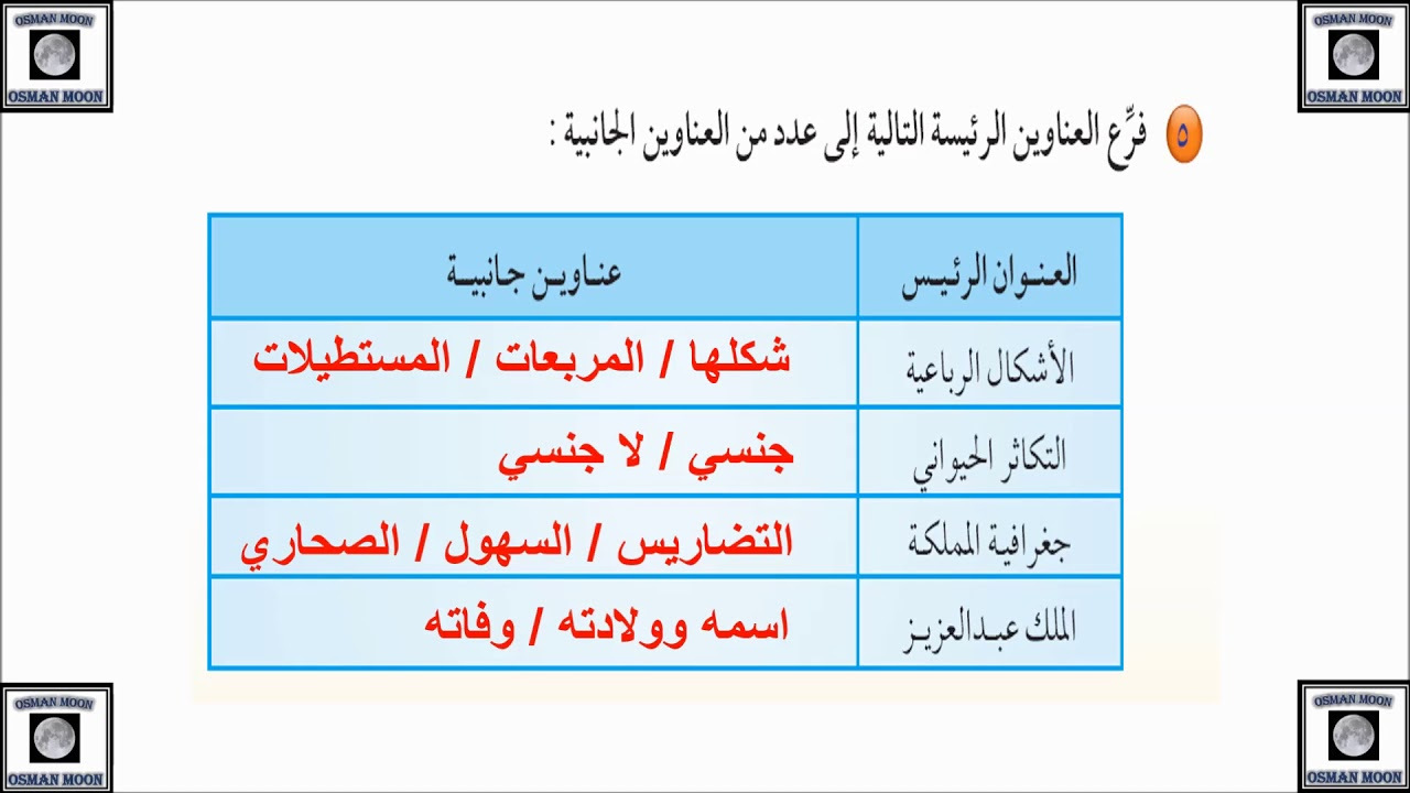 الثانوية مقررات المسار المشترك الكفايات اللغوية 1 اعراف الكتابة الاول ثانوي Youtube