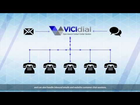 VICIdial Pricing, Features, Reviews & Comparison of