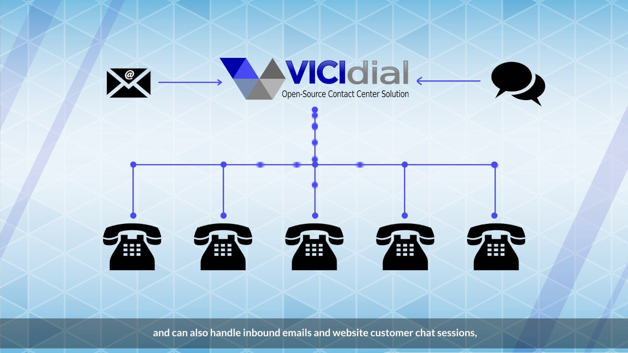 VICIdial Reviews and Pricing - 2019