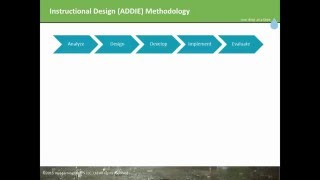 ADDIE model and how to develop training programs