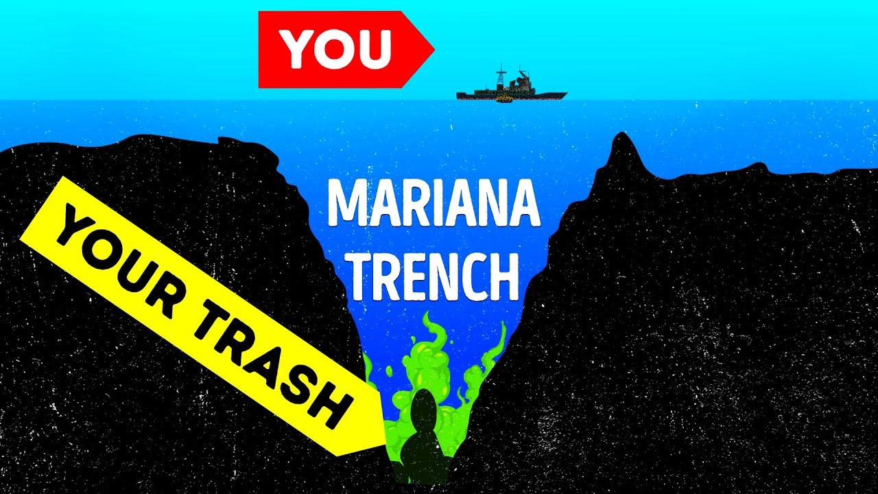 Unser Müll wurde dort gefunden, wo noch kein Mensch war + video