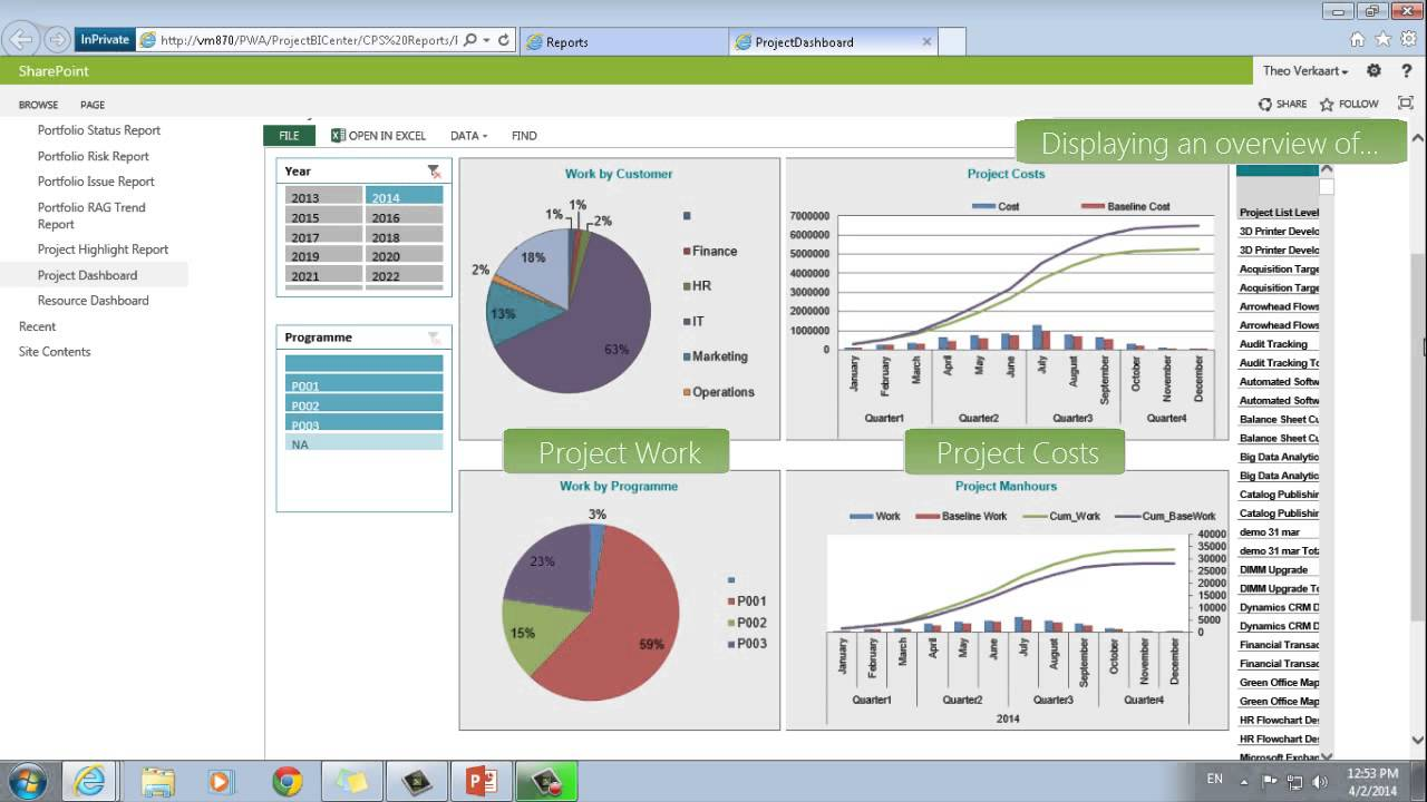 Project server plus excel dashboards youtube for Ms project 2013 report templates
