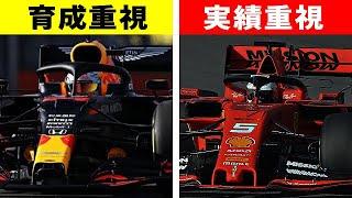 【F1】2021年のレッドブルホンダに乗るのはベッテル?アルボン…?