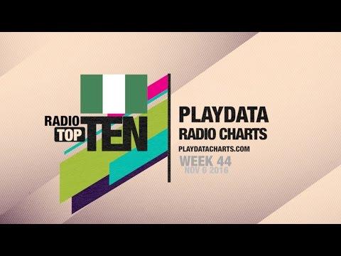 PLAYDATA CHARTS RADIO TOP TEN NIGERIA 2016 WEEK 44