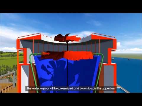 Seawater Power Plant Video V1