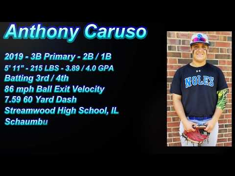 Anthony Caruso '19 - Baseball Recruiting Video_Sept 1'7