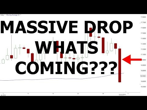 Dow Jones 666 Point Drop    Silver and Gold Big Down Turn   Whats Next