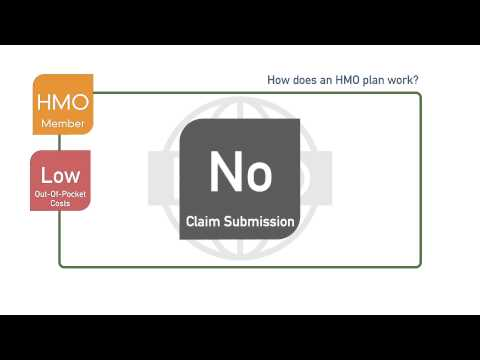 What's An HMO Health Insurance Plan?
