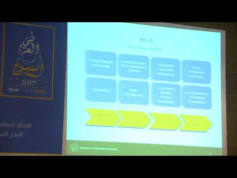 Arab Water Week Session (27) Part 1 Local Water Security Action Planning (LWSAP)