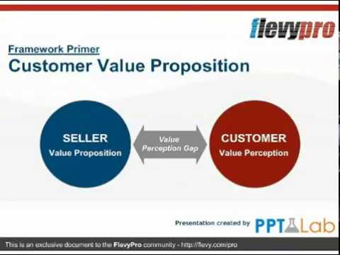 What exactly is a value proposition?