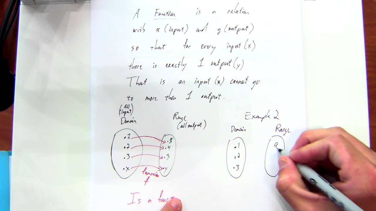 Arrow diagrams of functions youtube arrow diagrams of functions ccuart Image collections