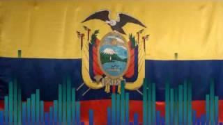Anita Lucia Proaño, Idilio.(orijinal) YouTube Videos