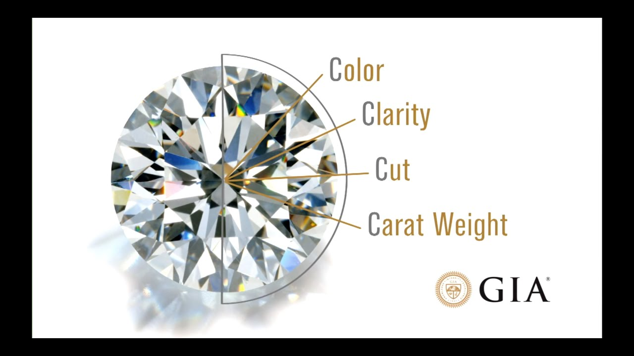 How To Choose A Diamond Four Minute Gia Diamond Grading Guide By