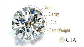 How to Choose a Diamond: Four-Minute GIA Diamond Grading Guide by GIA