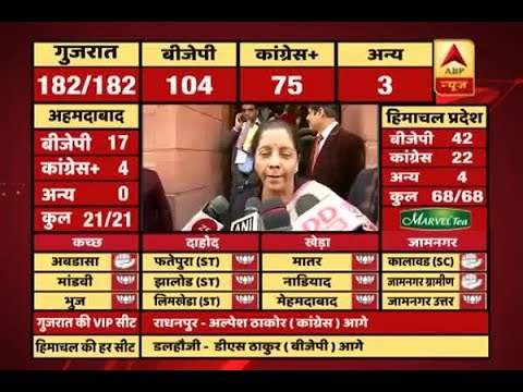 Gujarat-Himachal wins are major victory, says defence minister Nirmala Sitharaman