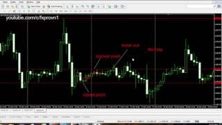 Forex trading indicators 39