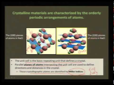 Mod-01 Lec-15 Applications of X-ray diffraction
