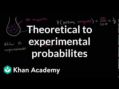 Comparing theoretical to experimental probabilites | 7th grade | Khan Academy