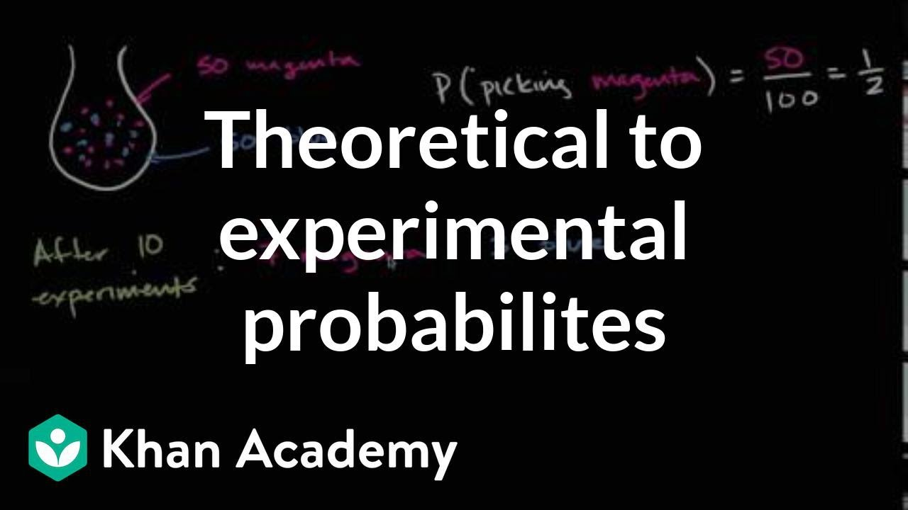how to find theoretical yield khan academy