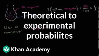 Comparing theoretical to experimental probabilites | 7th grade | Khan Academy thumbnail