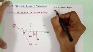Refraction : case-1 derivation of Real & Apparent Depth expression | Grade 12 physics