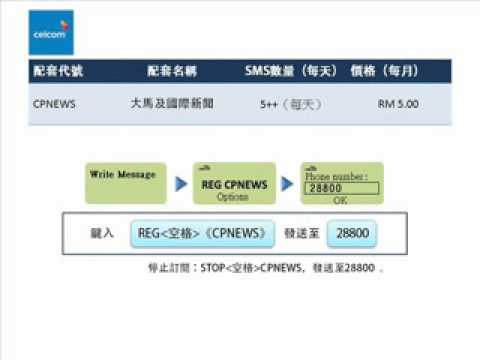 China Press - SMS Subscription