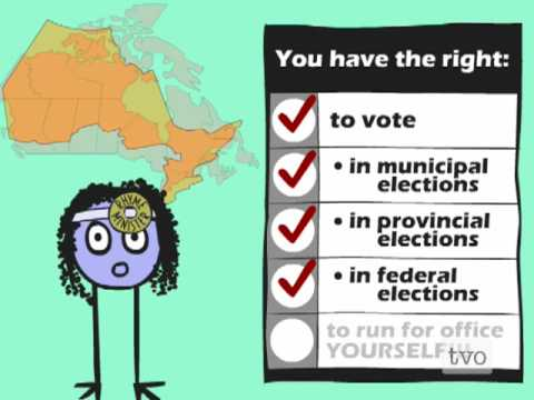 Rights and Responsibilities (animation)