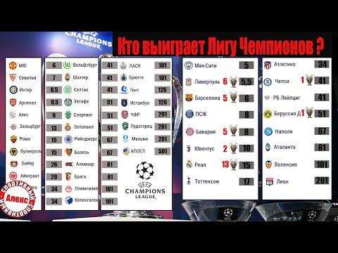 Букмекеры рассказали, кто выиграет Лигу Чемпионов и Лигу Европы.