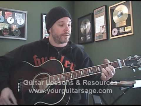 Guitar Lessons - Stupid Boy by Keith Urban - cover lesson Beginners Acoustic songs