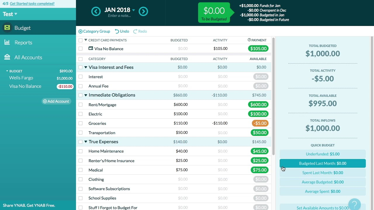 YNAB Managing Credit Cards Without A Revolving Balance