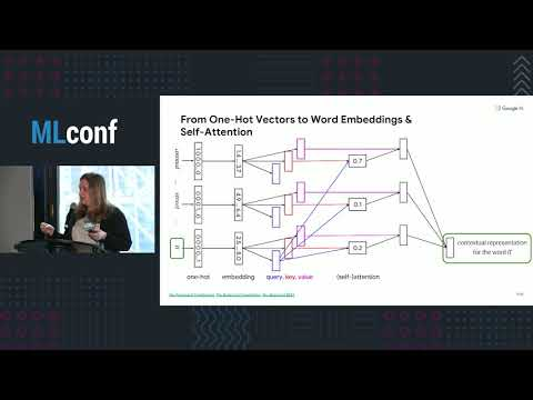 Representations from natural language data: successes and challenges