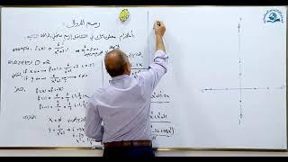 مادة الرياضيات للصف السادس الاعدادي : رسم الدوال الجزء الرابع