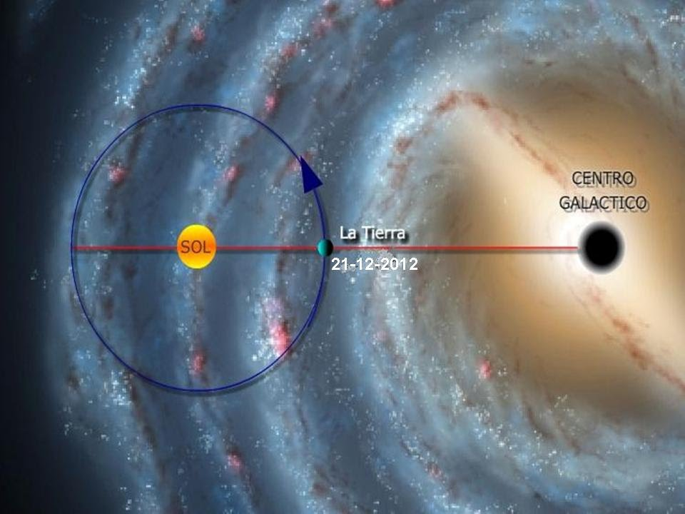 El centro de nuestra galaxia se aline con nuestro sol la for Donde esta el sol