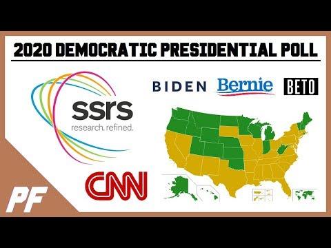 2020 Democratic Presidential Candidates Poll - Top 3: Joe Biden, Bernie Sanders, Beto O'Rourke