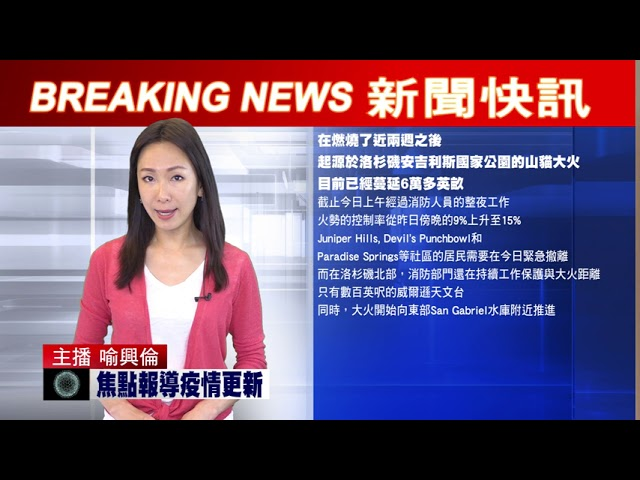 新聞快訊 - 新冠疫情及重點新聞即時更新 0918 2pm | 美國 加州 紐約