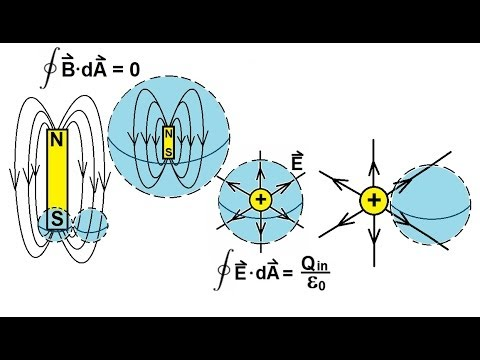 Physics - E&M: Maxwell's Equations (4 of 30) Gauss' Law for Magnetism